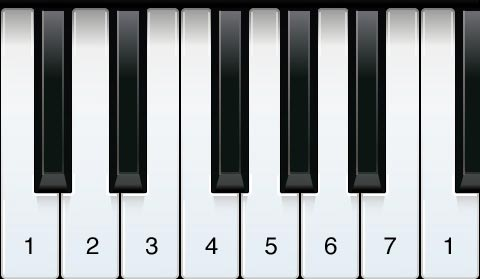 7 Notes In A Scale
